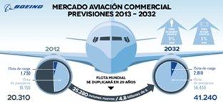 ELAN-Aviation_V16-ESP_1