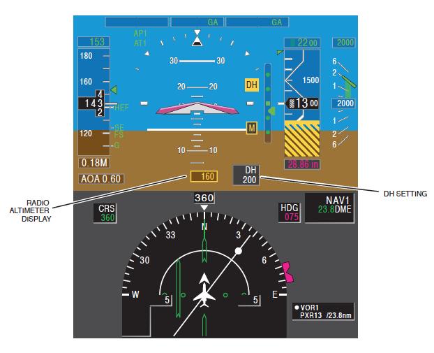 g450_radio_altimeter_pfd