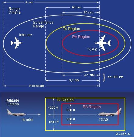 tcas2-1