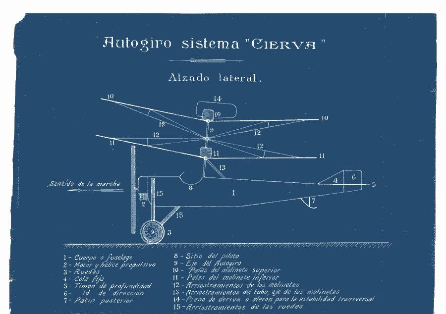 Autogiro08.PatenteCierva1