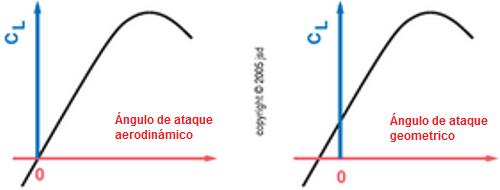 Sustentacion14.cl-abs-geo