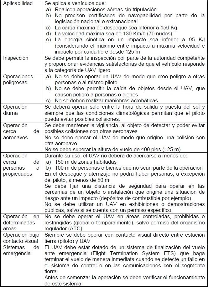 UAV Extracto propuesta regulacion de uso e UAV ligeros (UAV-TF)