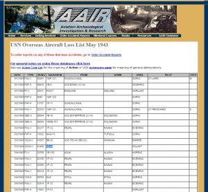 Accidente del OS2N-1 BuNo 01459 del VS-44 el 3 de Mayo de 1943.