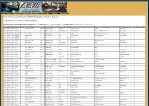 Listado de reportes de accidentes del modelo OS2N-1, erróneamente catalogado como ocurrido en Paraguay.