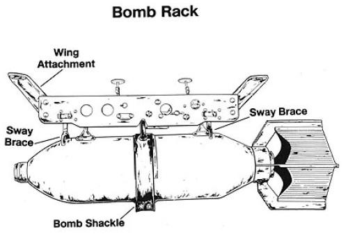 Soporte alar de bombas.