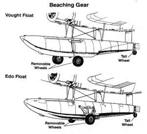 Variaciones del sistema de aterrizaje por flotadores y ruedas desmontables para subir rampas y playas.