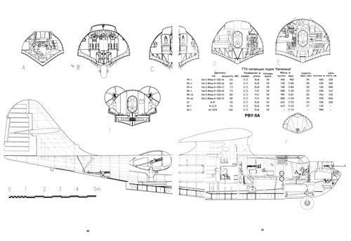 CatalinaLR57.PBY-5a-Catalina-drawings5sm