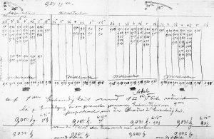 Lilienthal006Ensayo.Eine Messreihenaufnahme Lilienthals von 1874.1200px-LilienthalAuftriebsMessungen1874