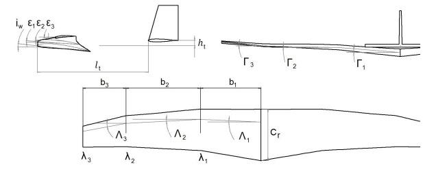 Aplicación del Algoritmo Genético de Optimización en el Titán III